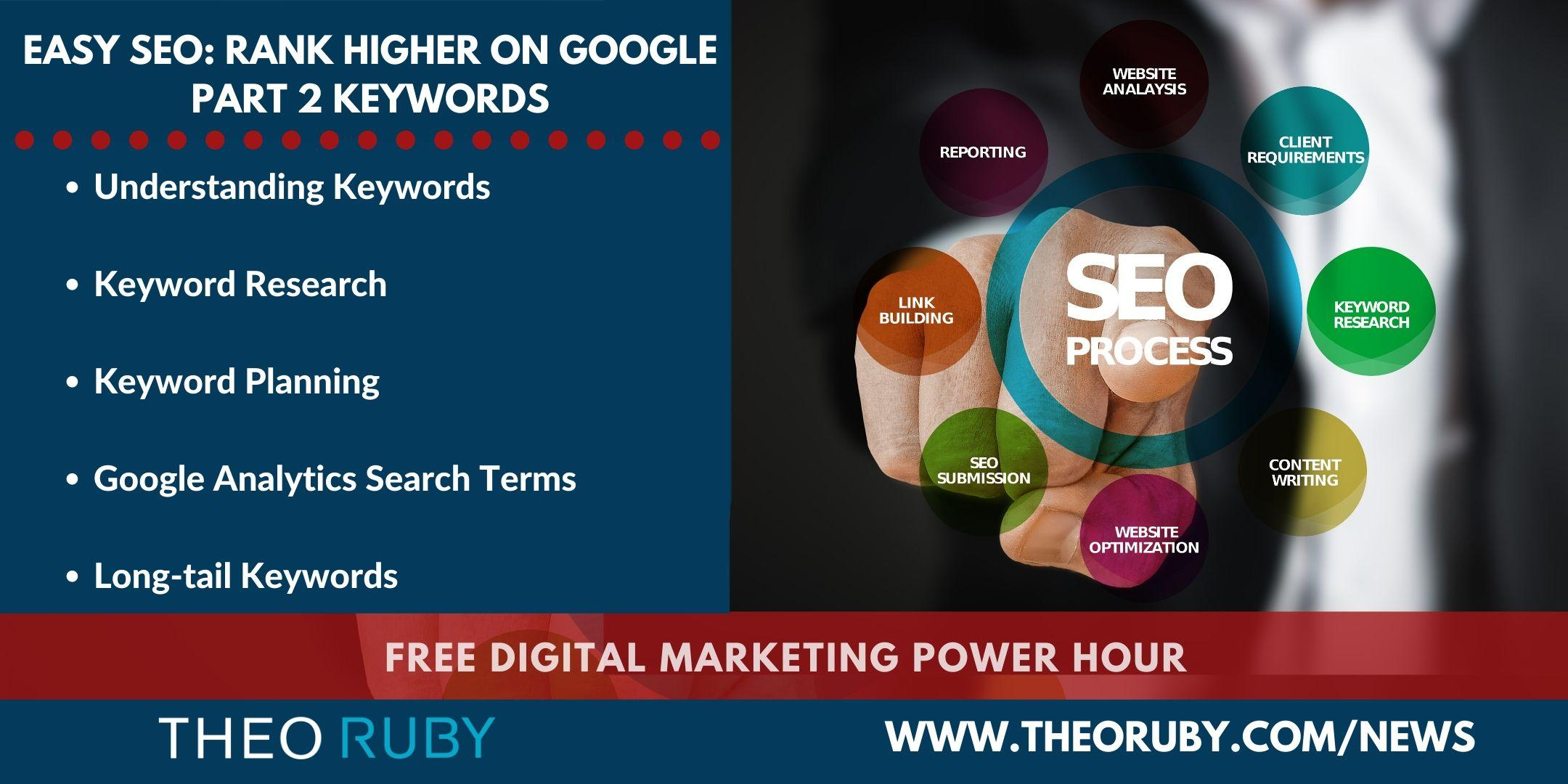 Power Hour 11   Easy SEO: How to rank higher on Google (Keywords) 1